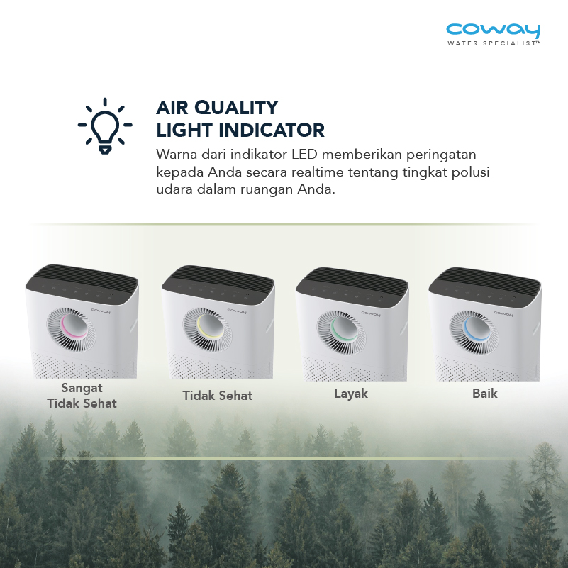 Product Knowledge Coway Air Purifier Water Purifier Water Filter