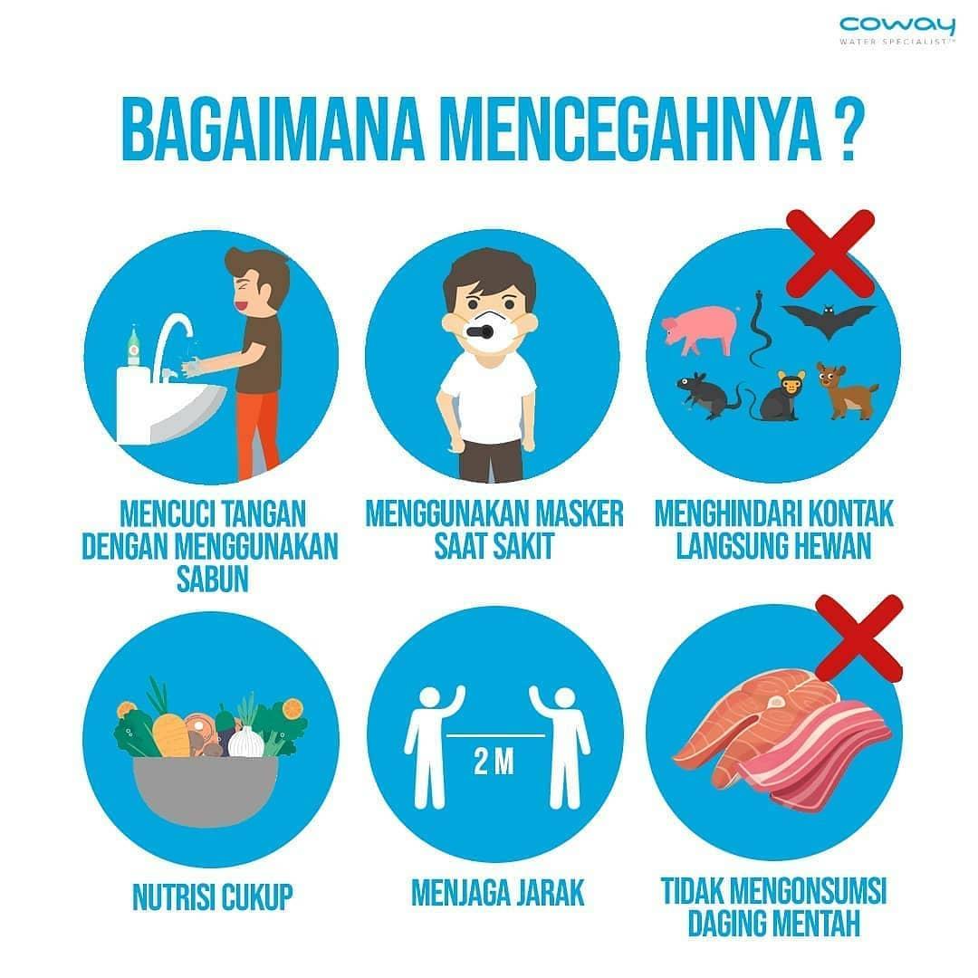 Coway Jakarta - 1618317136 450 Corona Virus atau Covid 19 telah menjadi pandemi yang seharus nya