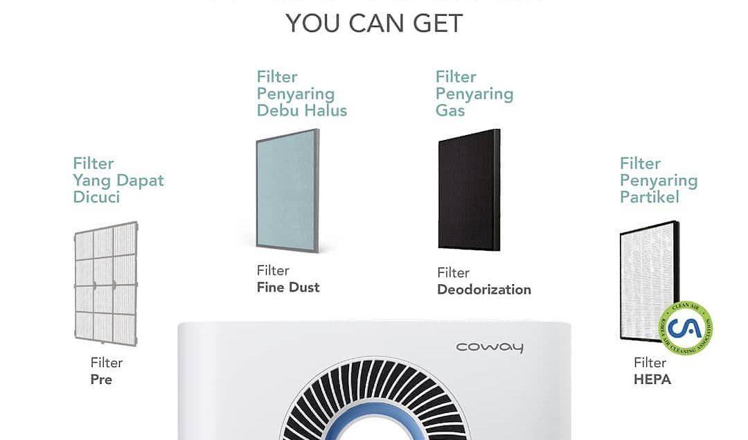 4 tahap sistem filter HEPA Coway adalah filter udara terbaik yang bisa kamu dapatkan. Kamu bisa beke...