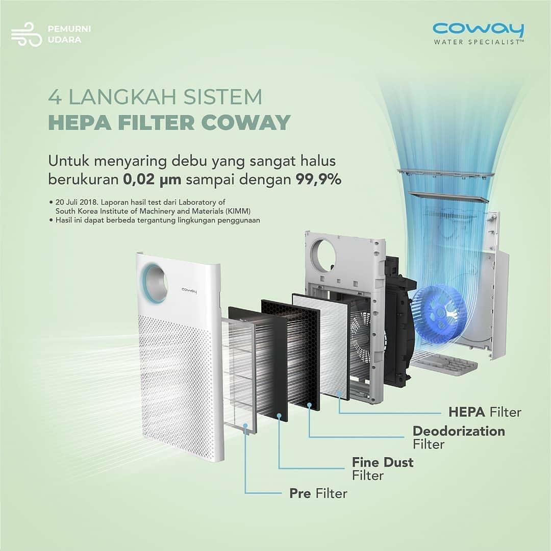 Coway Jakarta - Coway Air Purifier dengan teknologi 4 langkah sistem filter HEPA