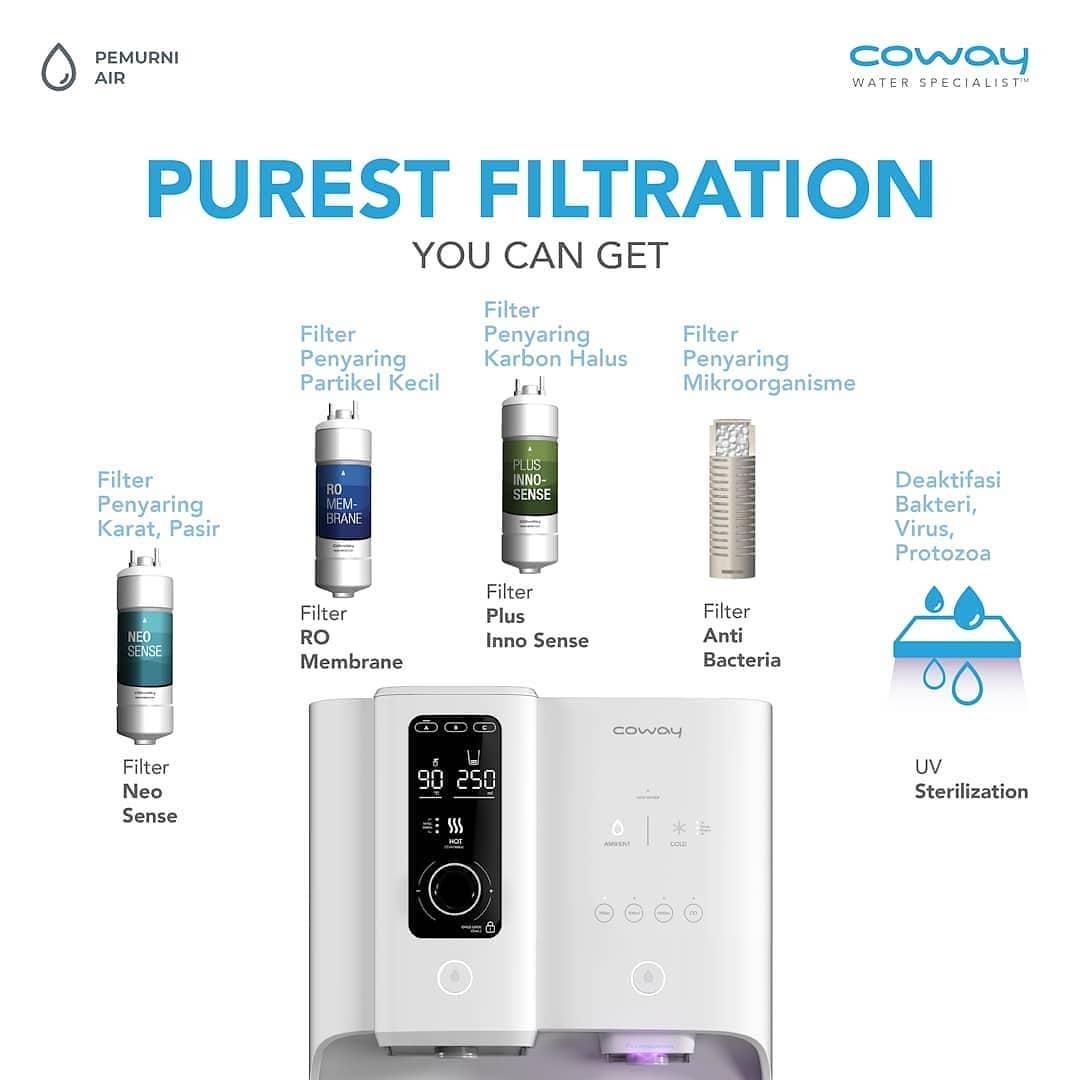 Coway Jakarta - Miliki Water Purifier terbaik dari Coway Dengan sistem filtrasi Reverse