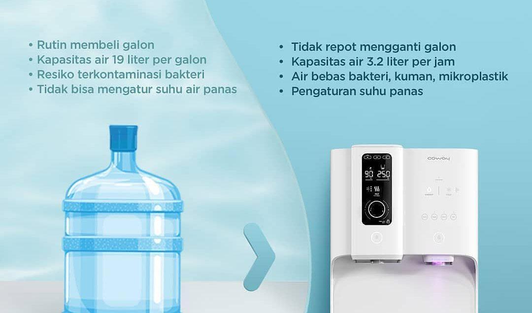 Salah satu cara menjaga kesehatan tubuhmu ditengah pandemi adalah rajin minum air. Namun perlu diing...