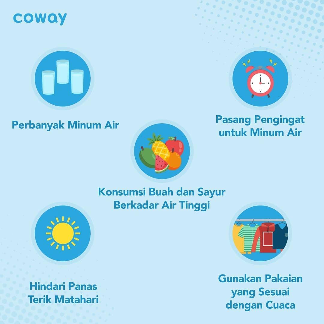 Coway Jakarta - 1627899378 872 Jaga tubuhmu tetap terhidrasi yuk Jangan sampai tubuhmu kekurangan asupan