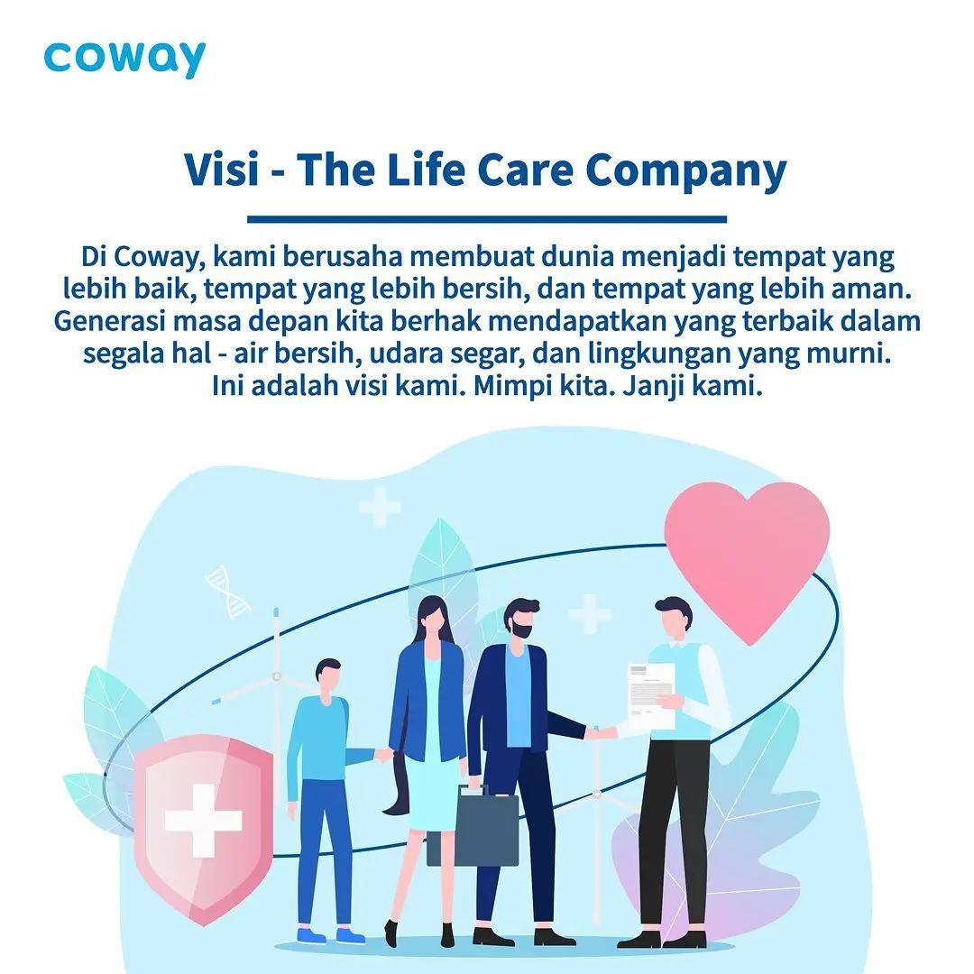 Coway Jakarta - 1630022210 208 Coway People Yuk kenali lebih jauh tentang Coway Indonesia Mincow